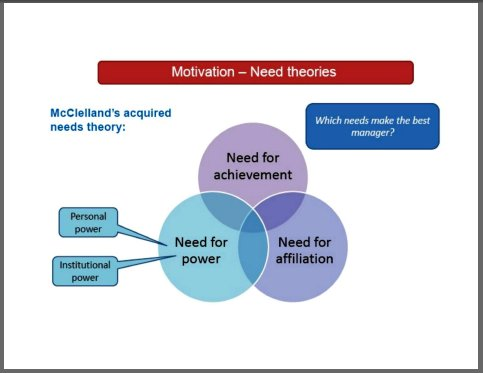 acquired needs theory,david mcclelland,motivation theories,theories of motivation,change management,change managers,change management training