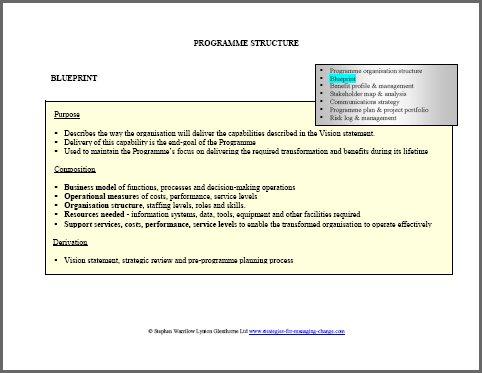 blueprint, programme, strategies for managing change, change management,change managers,change management training