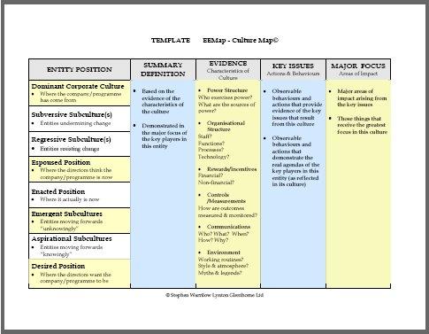 change management strategy,strategic leadership issues,change strategy,change management,change managers,change management training