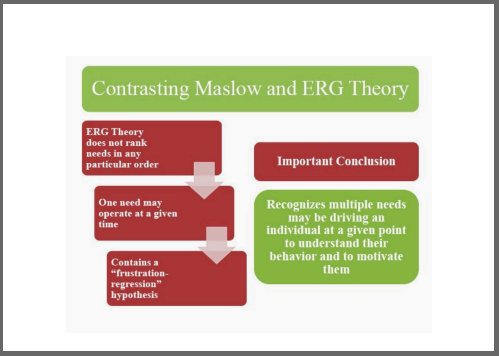 comparison of erg theory with maslow theory An introduction to clayton alderfer's erg theory of motivation and its similarities and differences compared to maslow's hierarchy.