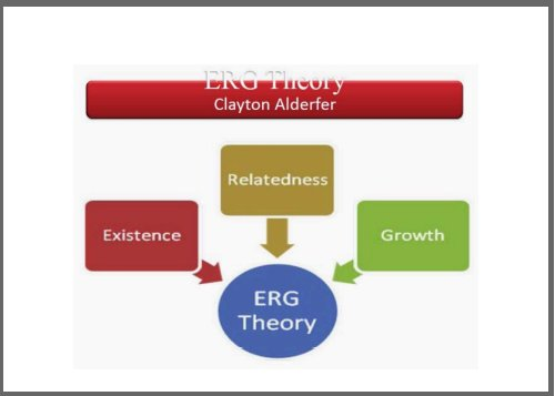 erg theory,motivation theories,theories of motivation,change management,change managers,change management training