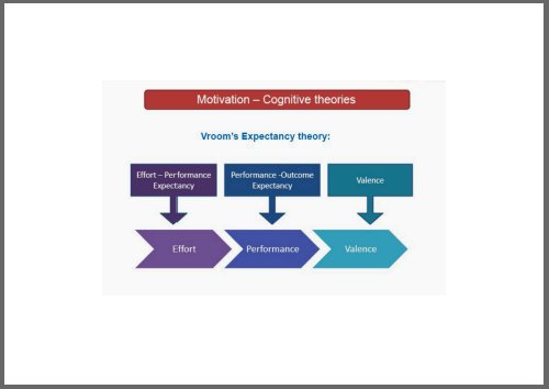 process theories of motivation,change management,change managers,change management training