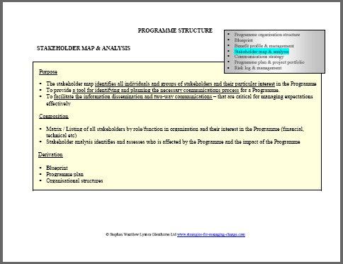 stakeholder analysis, strategies for managing change,change management,change managers,change management training