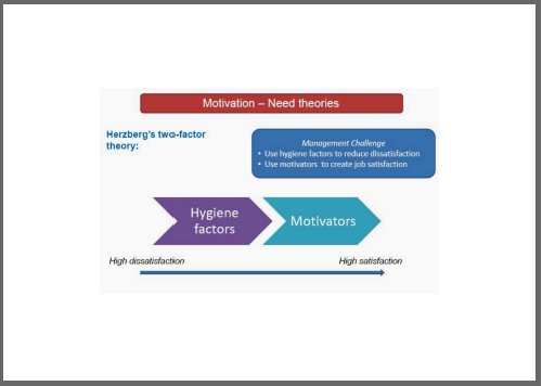 herzbergs motivation theory Herzberg's motivators and hygiene factors (achievement to advancement are motivators the others are hygiene factors based on percentages of total.