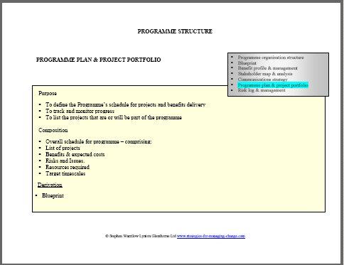 programme plan,strategies for managing change,change management methodologies,change management