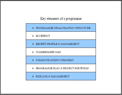 create a programme,change management consultant,change management,change managers,change management training