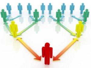 project management skills,project management methodologies,change management,change managers,change management training
